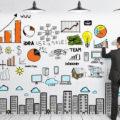 Por que é Importante Conhecer as Fraquezas de uma Empresa? -casule
