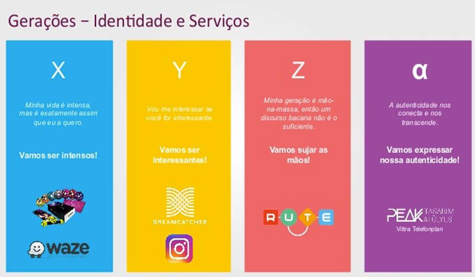 gerações-nas-empresas---blog---coach-Tiago-Curcio