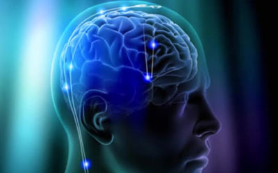 Reestruturação Cognitiva
